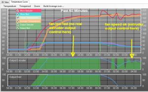 3dprinter_temperature_control