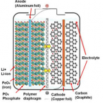 LiFeYPO4_battery