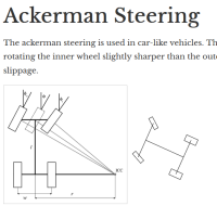 ackerman_steering