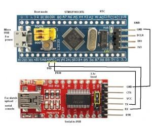 arduino_stm32f103c8t6