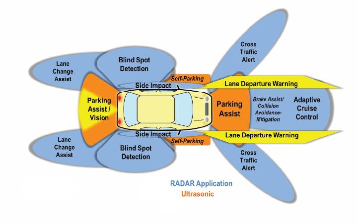 automotive_radar1