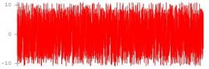noise_signal2