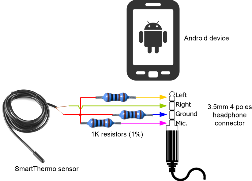 smartthermo_wiring
