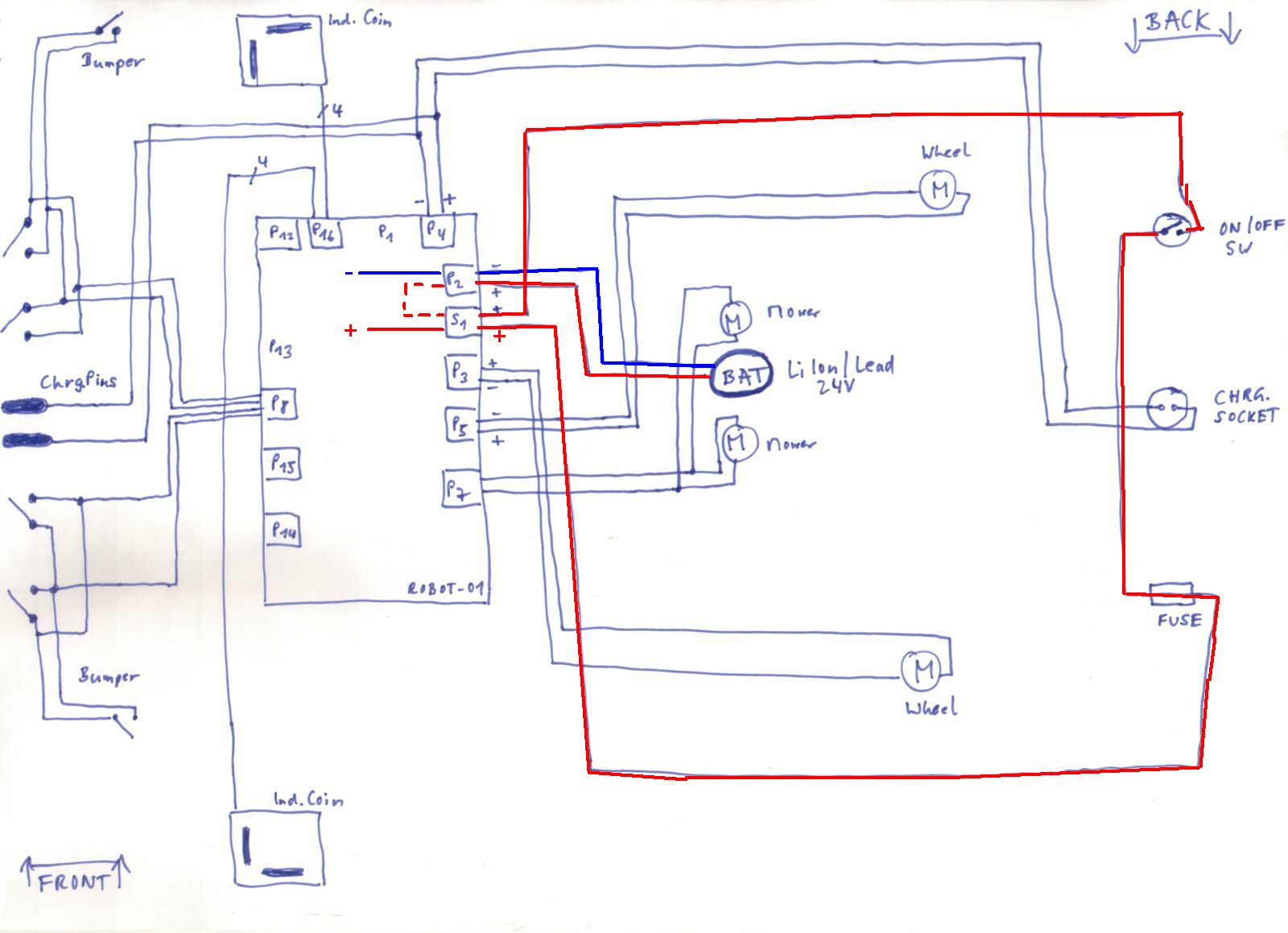 wiring im erdreich fast alle rasenm�hroboter induction loop wiring diagram at gsmx.co